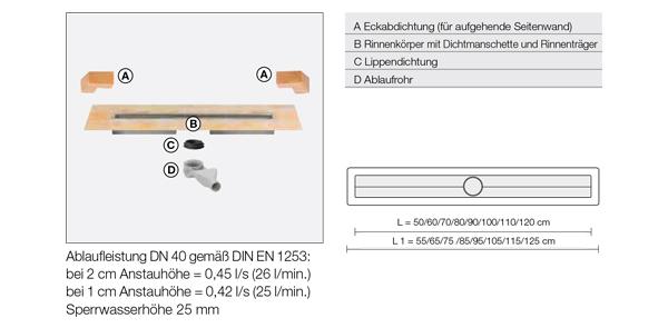 Schluter_KERDI_LINE_F_1