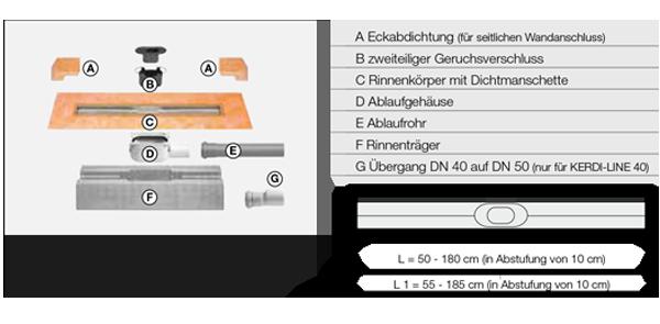 Schluter-R-KERDI-LINE-H-Horizontaler-Ablauf-mit-integriertem-Geruchsverschluss